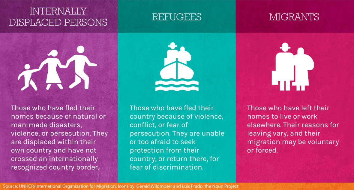 concern refugees definitions c 1180x632